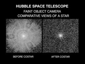 Comparative View of a Star